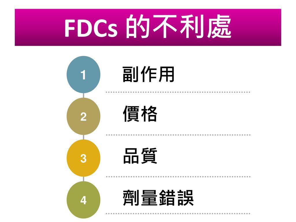 FDCs 的不利處 1 副作用 2 價格 3 品質 4 劑量錯誤