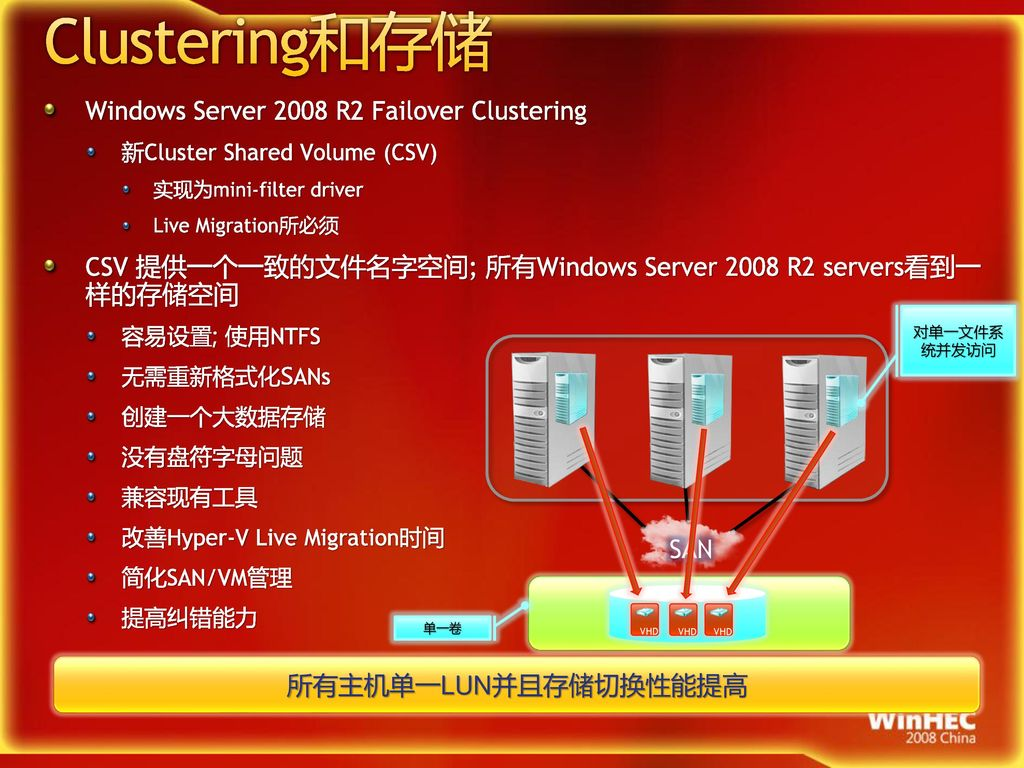 Clustering和存储 Windows Server 2008 R2 Failover Clustering