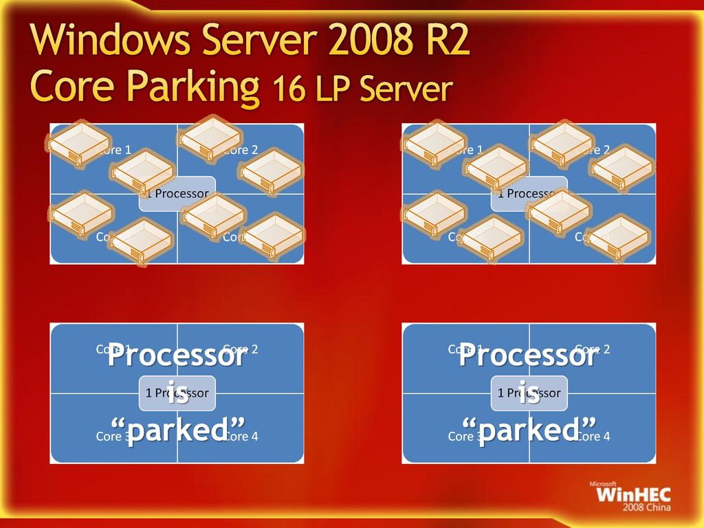 Windows Server 2008 R2 Core Parking 16 LP Server