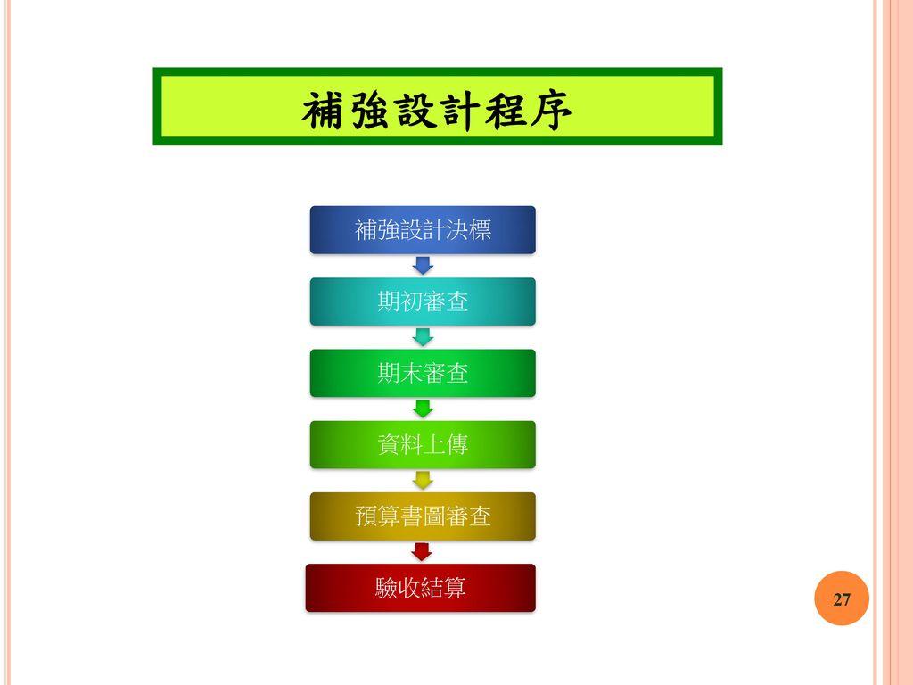 補強設計程序 補強設計決標 期初審查 期末審查 資料上傳 預算書圖審查 驗收結算 27