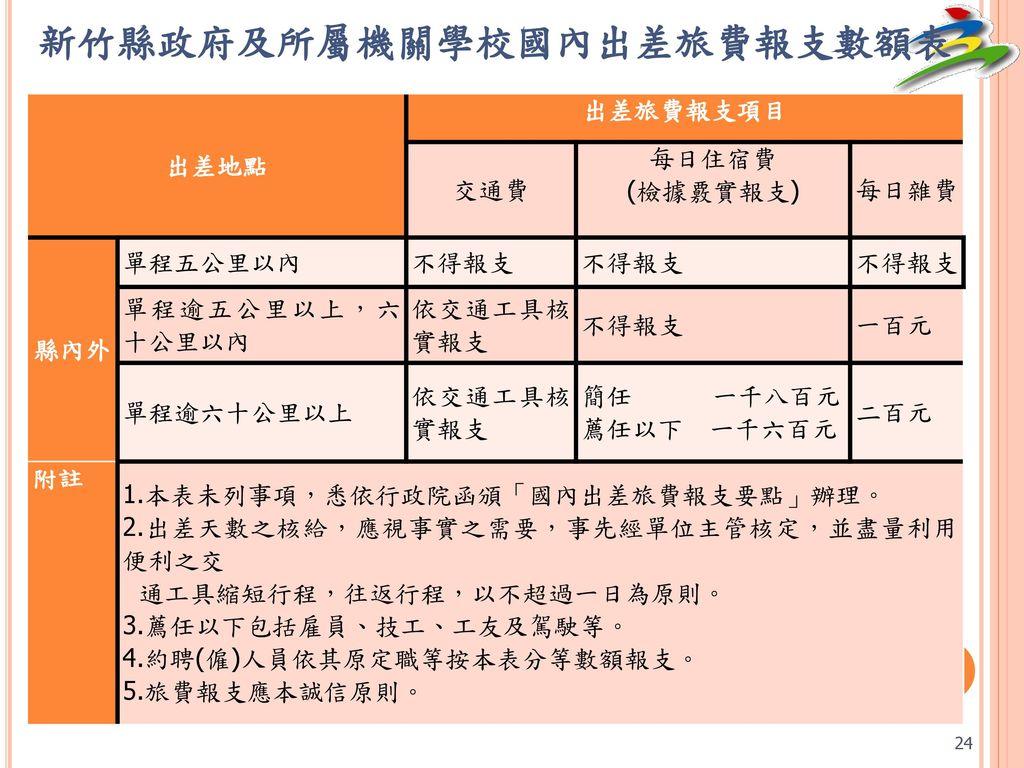新竹縣政府及所屬機關學校國內出差旅費報支數額表