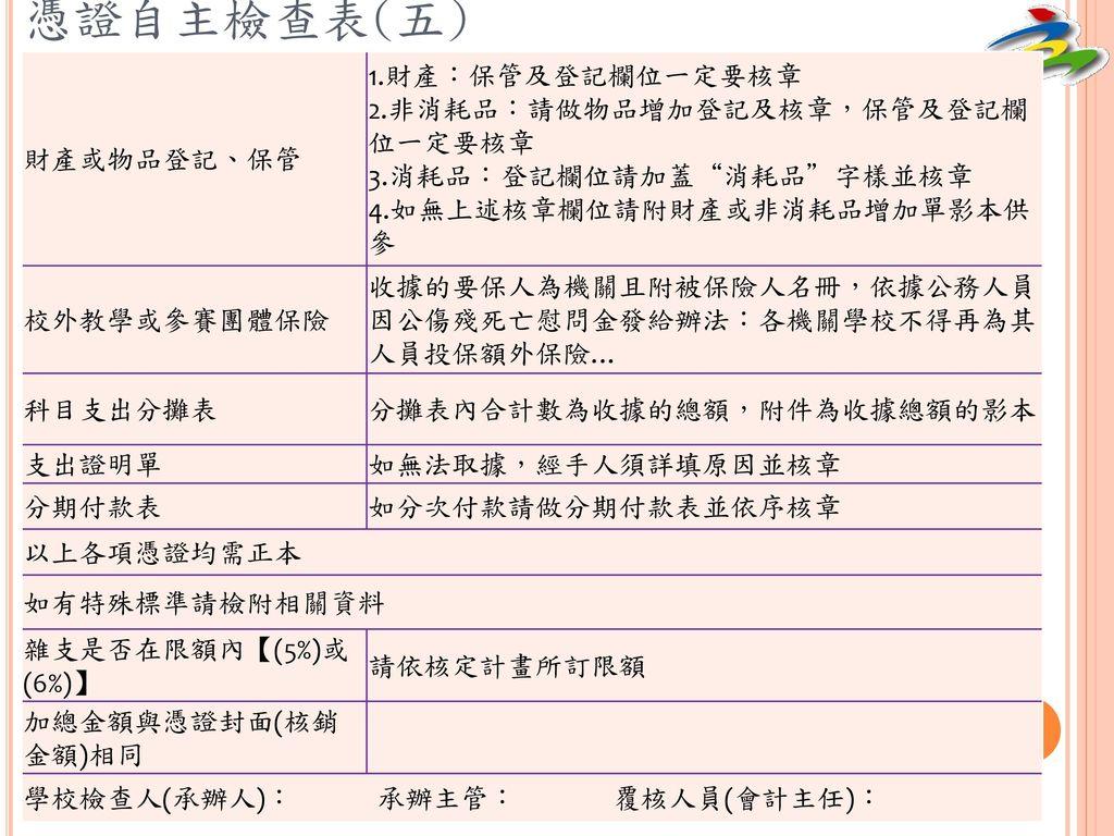 憑證自主檢查表(五) 財產或物品登記、保管