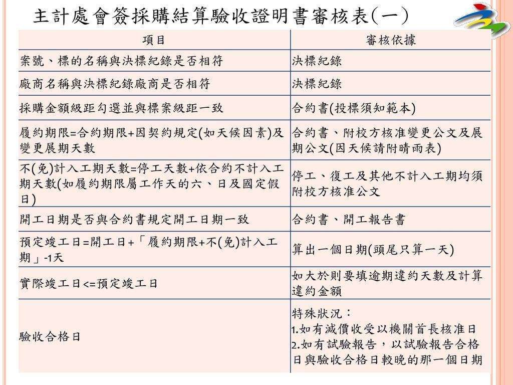 主計處會簽採購結算驗收證明書審核表(一)