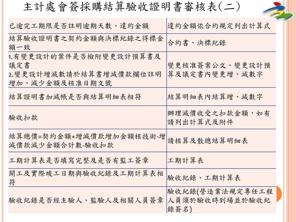 主計處會簽採購結算驗收證明書審核表(二)