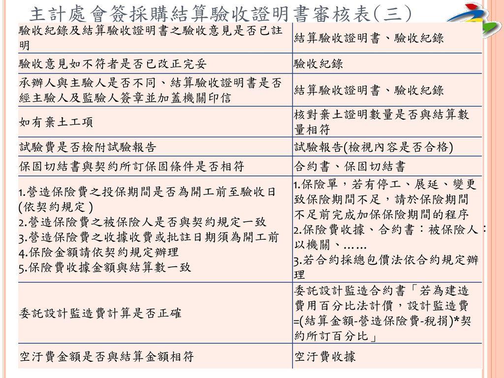 主計處會簽採購結算驗收證明書審核表(三)