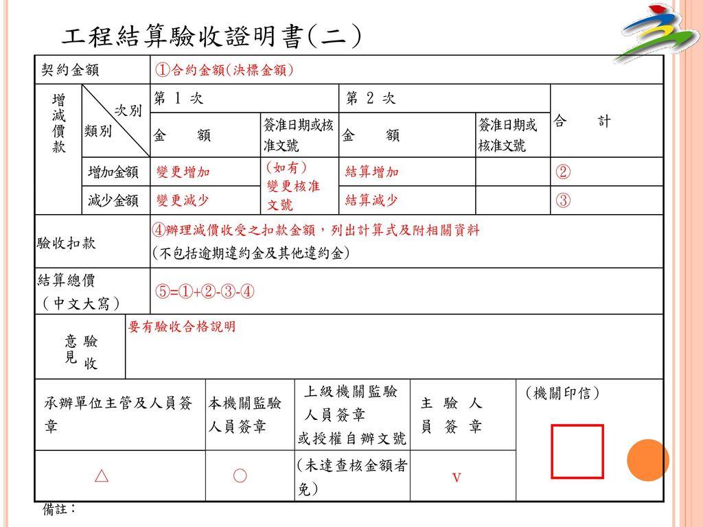 工程結算驗收證明書(二)