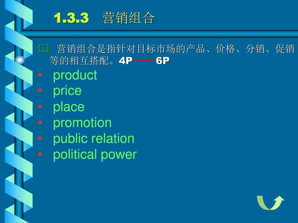 1.3.3 营销组合 product price place promotion public relation