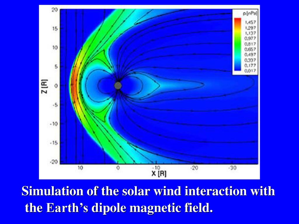 Simulation of the solar wind interaction with
