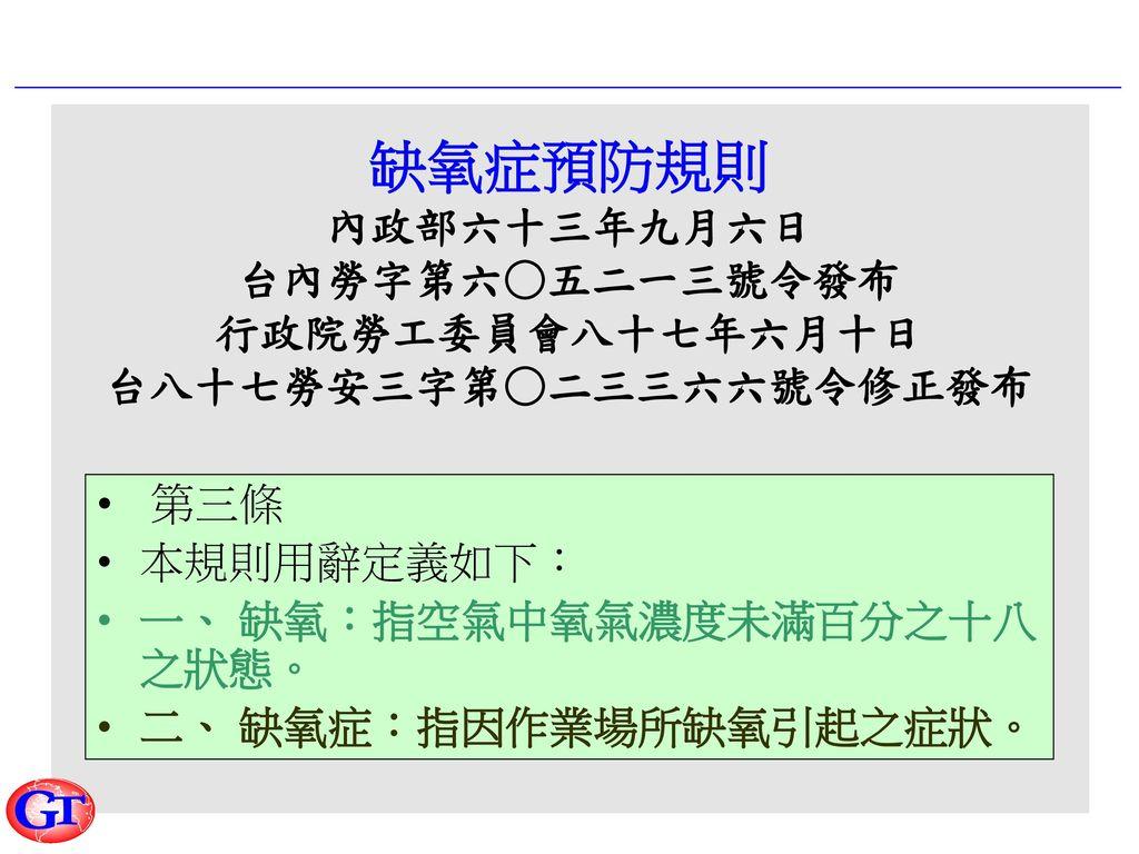 毒性危害 短時間時量平均容許濃度STEL 最高容許濃度Ceiling 一氧化碳 52.5 ppm 二氧化硫 4 ppm