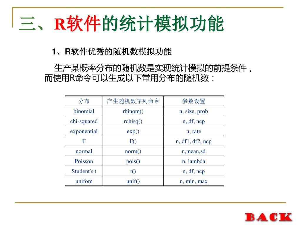 三、R软件的统计模拟功能 1、R软件优秀的随机数模拟功能