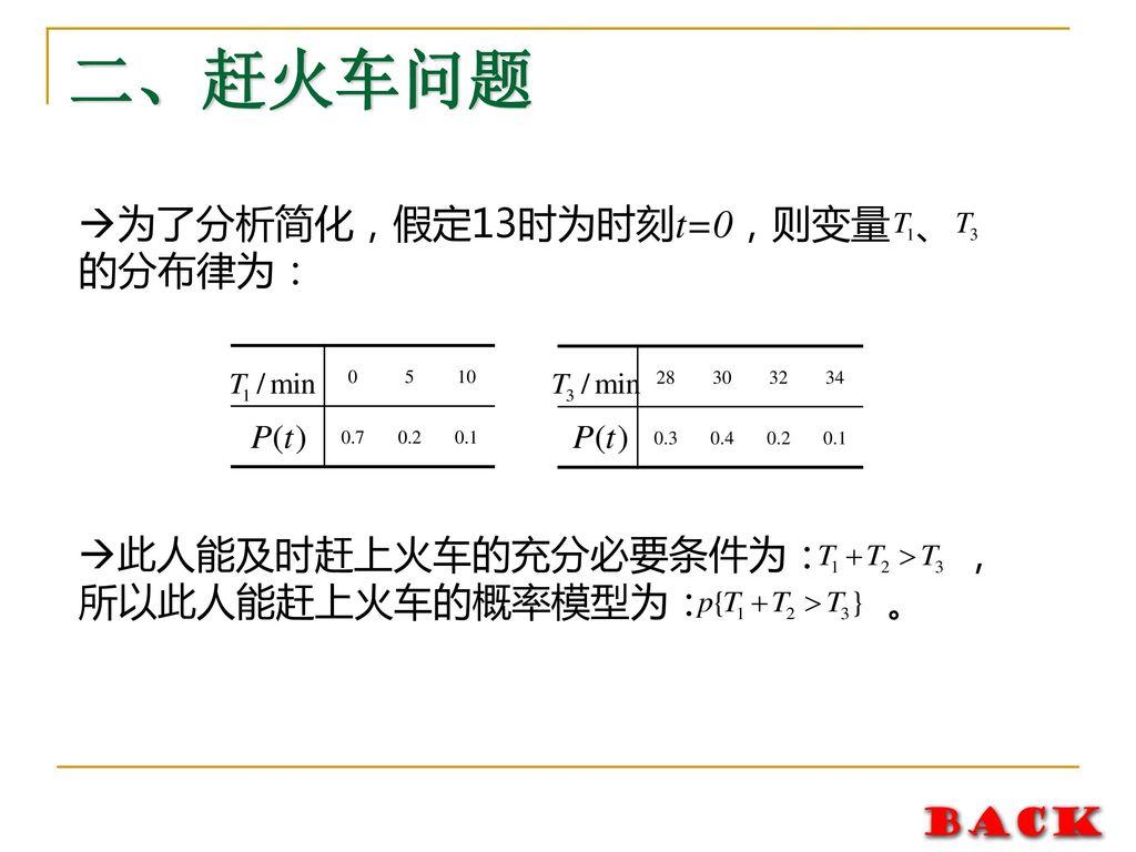 二、赶火车问题 为了分析简化,假定13时为时刻t=0,则变量 、 的分布律为: