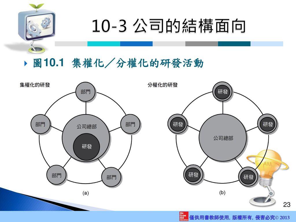 10-3 公司的結構面向 圖10.1 集權化/分權化的研發活動