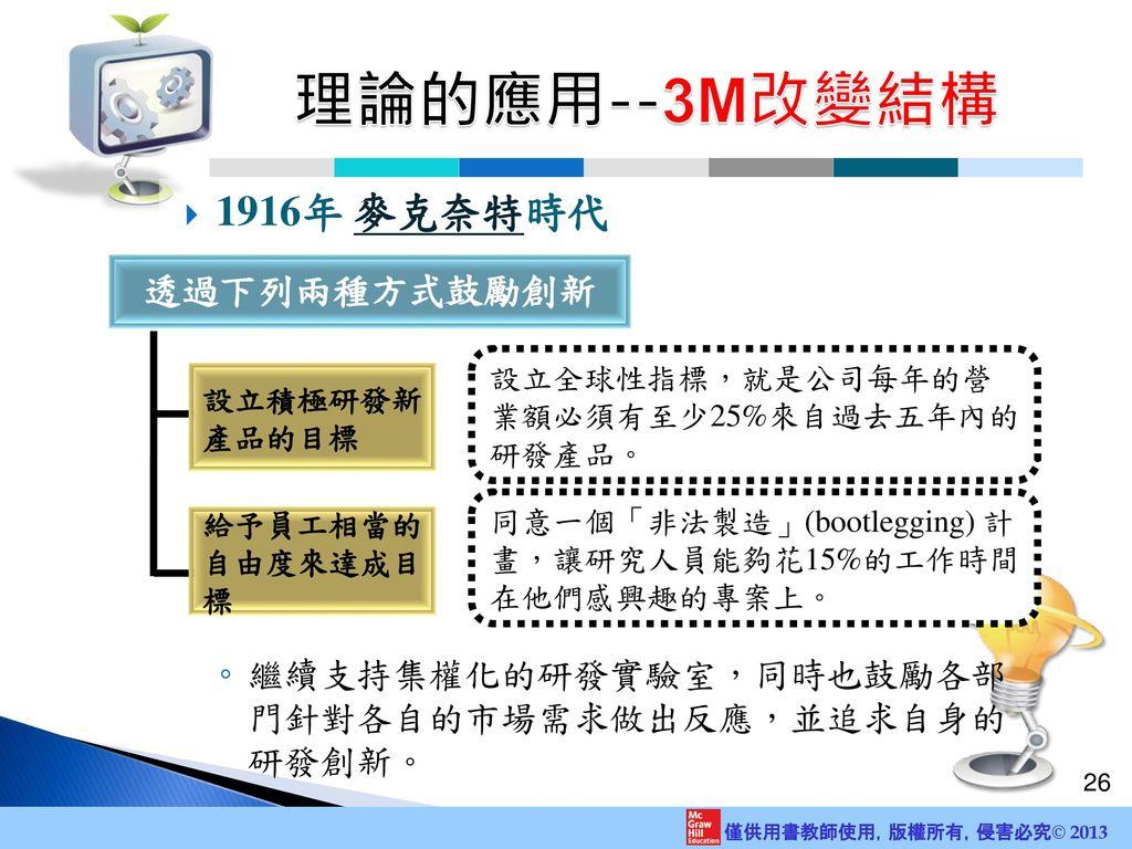 理論的應用--3M改變結構 1916年 麥克奈特時代 透過下列兩種方式鼓勵創新