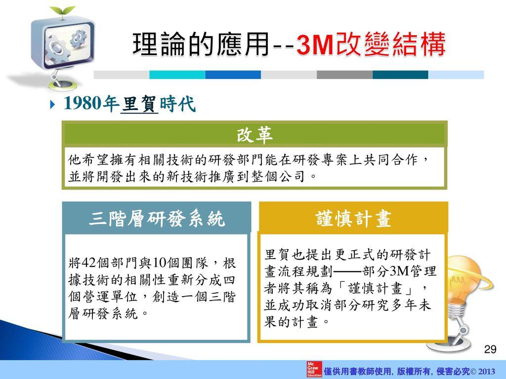 理論的應用--3M改變結構 三階層研發系統 謹慎計畫 改革 1980年里賀時代