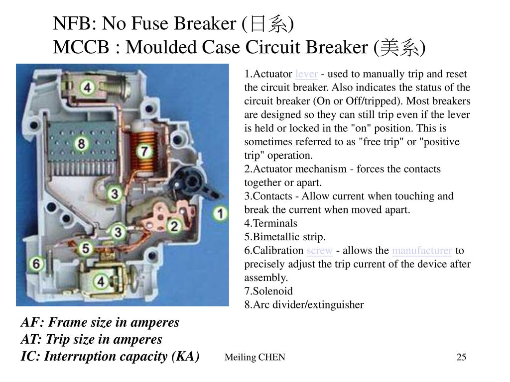 NFB: No Fuse Breaker (日系) MCCB : Moulded Case Circuit Breaker (美系)