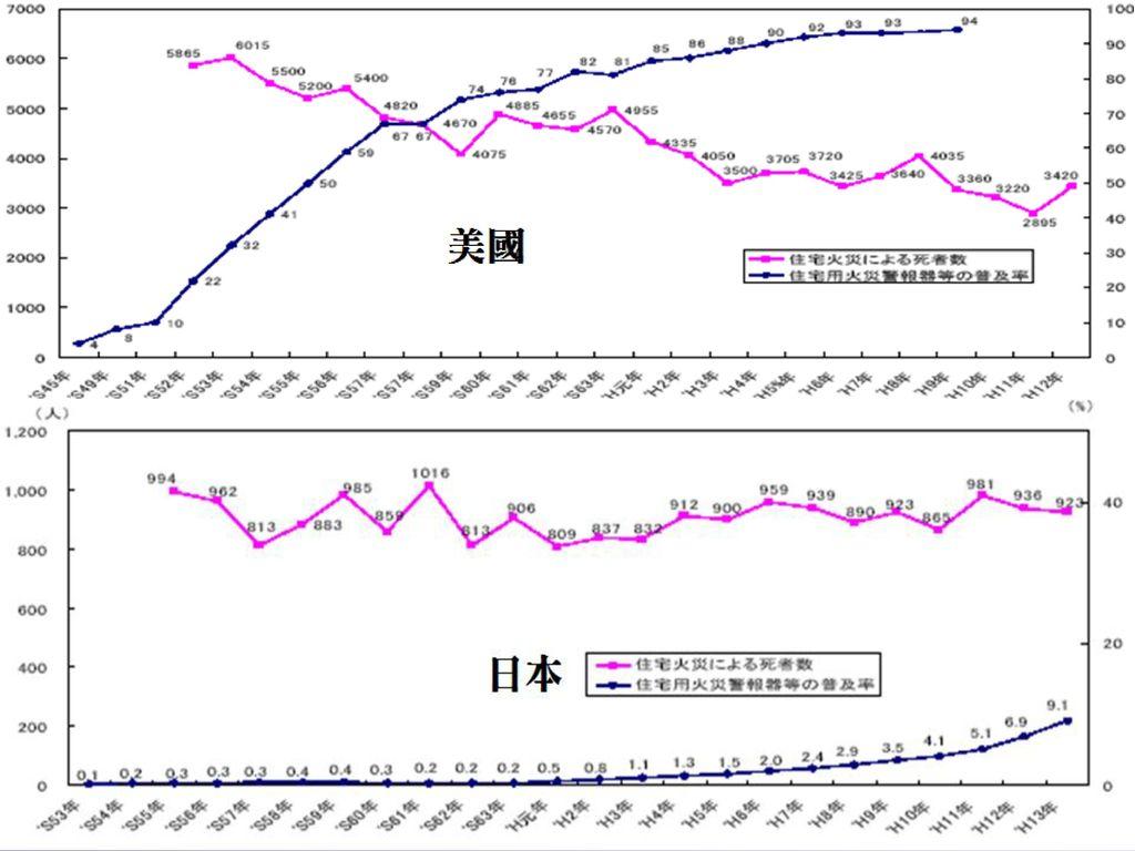 平成23年=今(2011)年 10 10