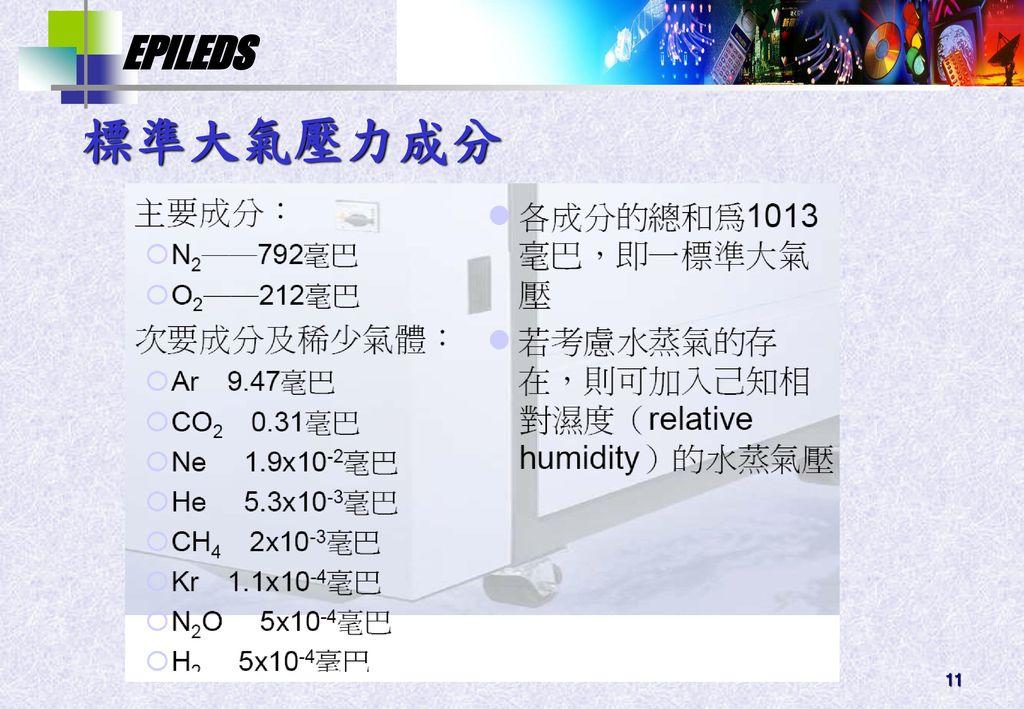 標準大氣壓力成分