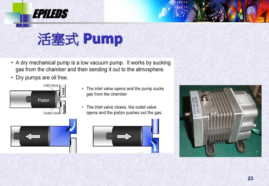 活塞式 Pump