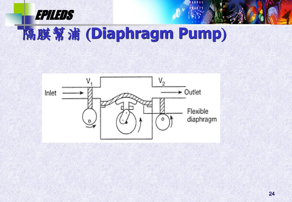 隔膜幫浦 Diaphragm Pump