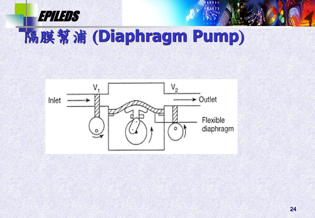 隔膜幫浦 Diaphragm Pump