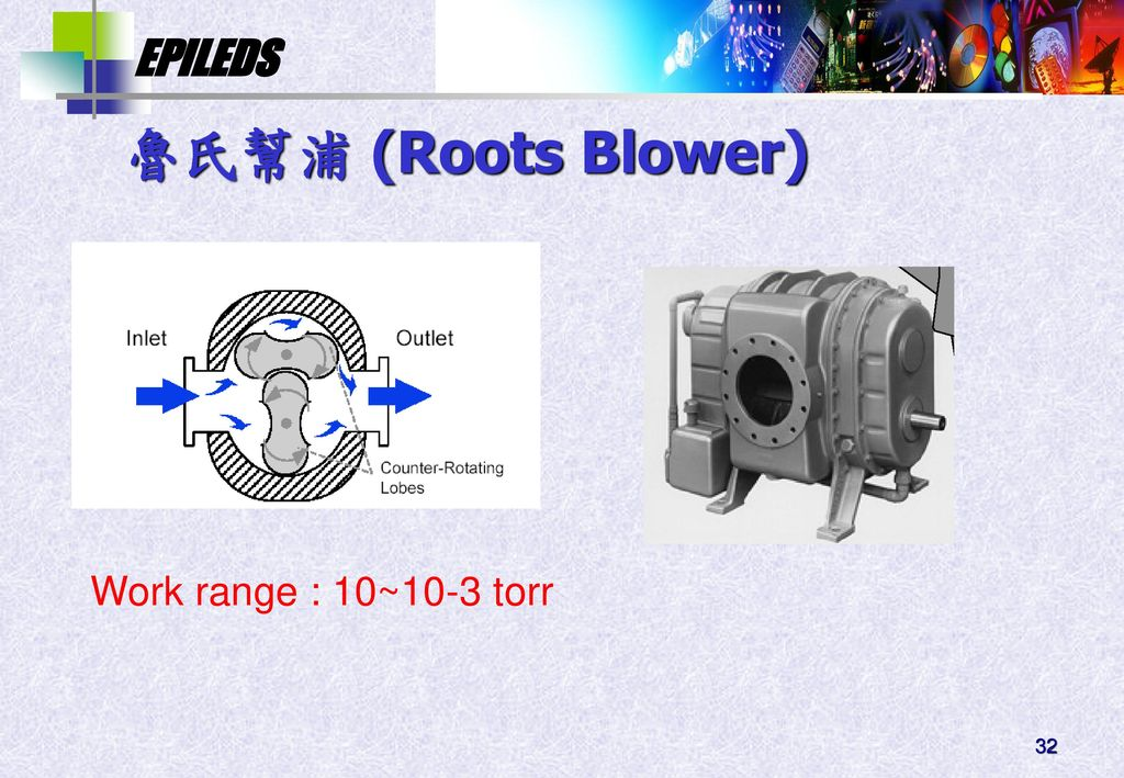 魯氏幫浦 (Roots Blower) Work range : 10~10-3 torr