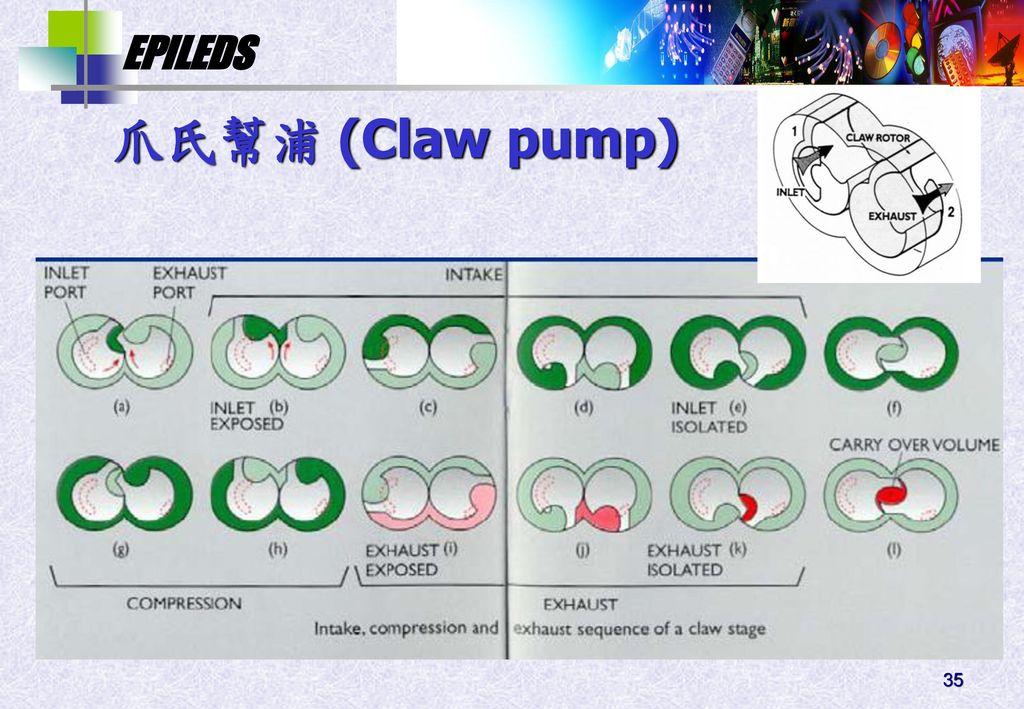 爪氏幫浦 (Claw pump)
