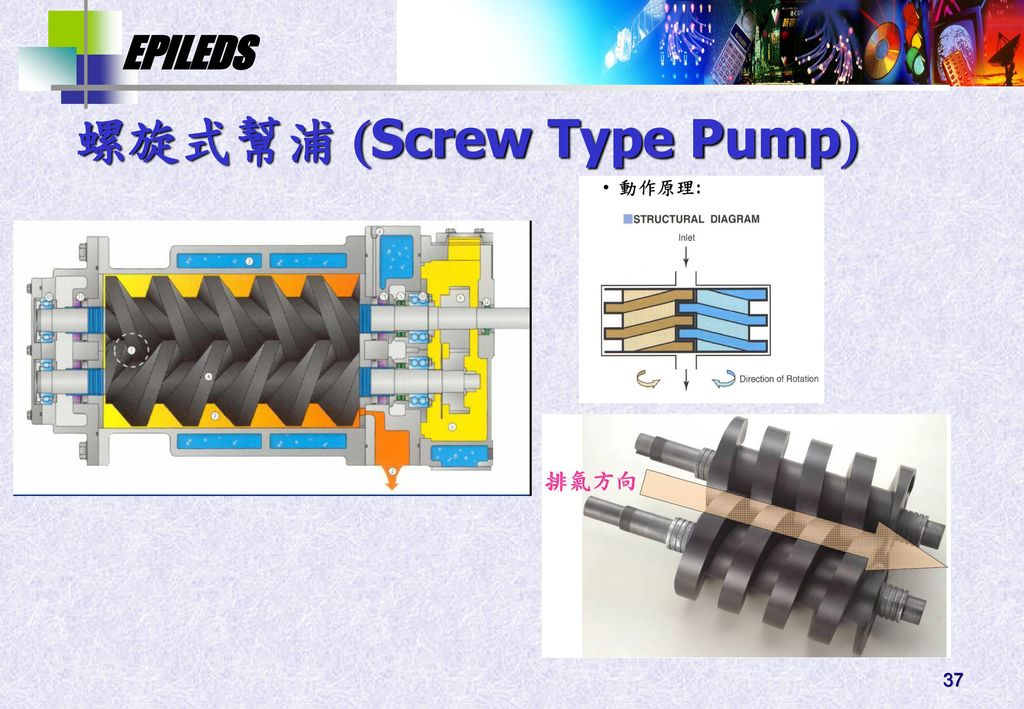 螺旋式幫浦 Screw Type Pump