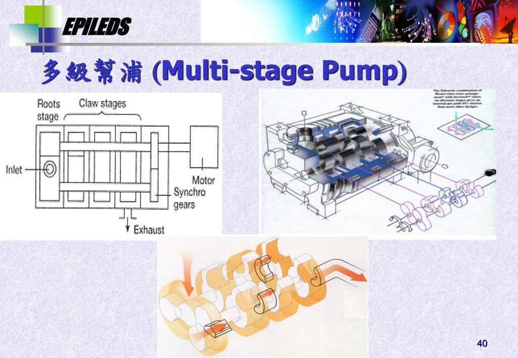 多級幫浦 Multi-stage Pump
