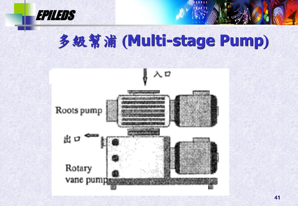 多級幫浦 Multi-stage Pump