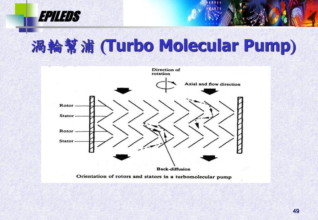 渦輪幫浦 Turbo Molecular Pump