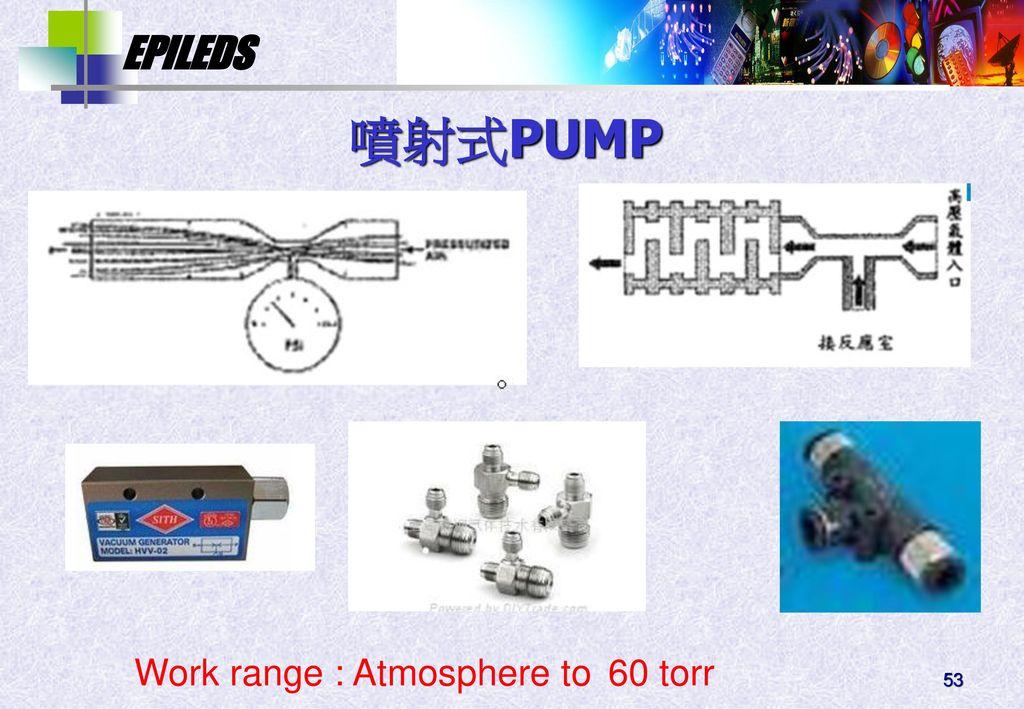 噴射式PUMP Work range : Atmosphere to 60 torr
