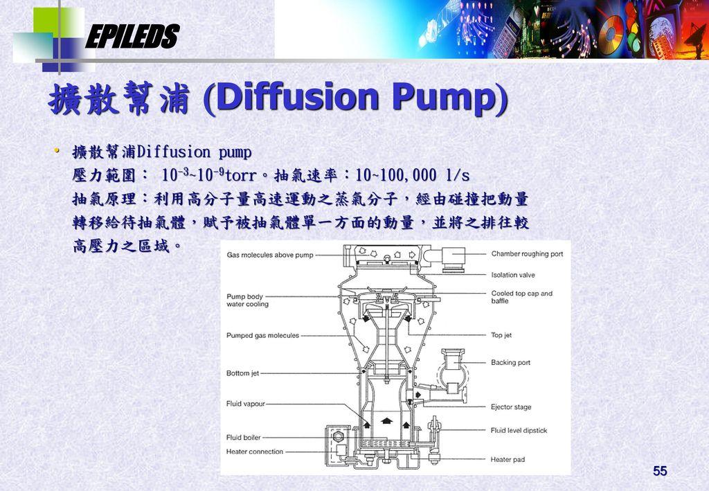 擴散幫浦 Diffusion Pump 擴散幫浦Diffusion pump