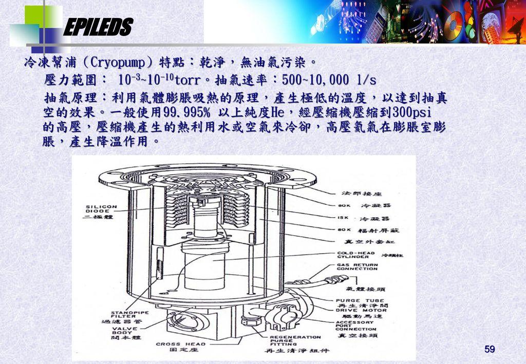 冷凍幫浦(Cryopump)特點:乾淨,無油氣污染。