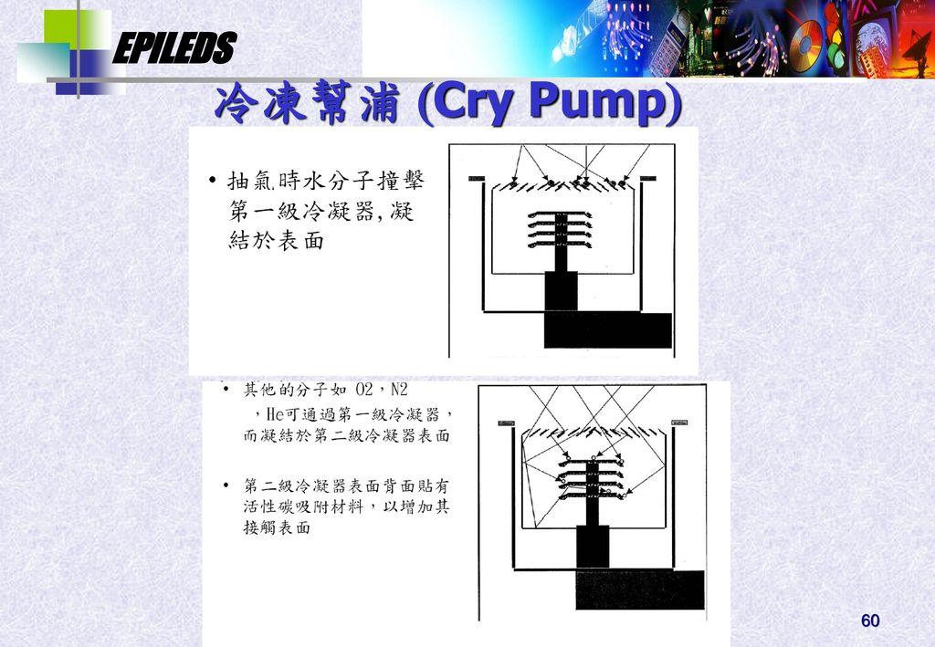 冷凍幫浦 Cry Pump