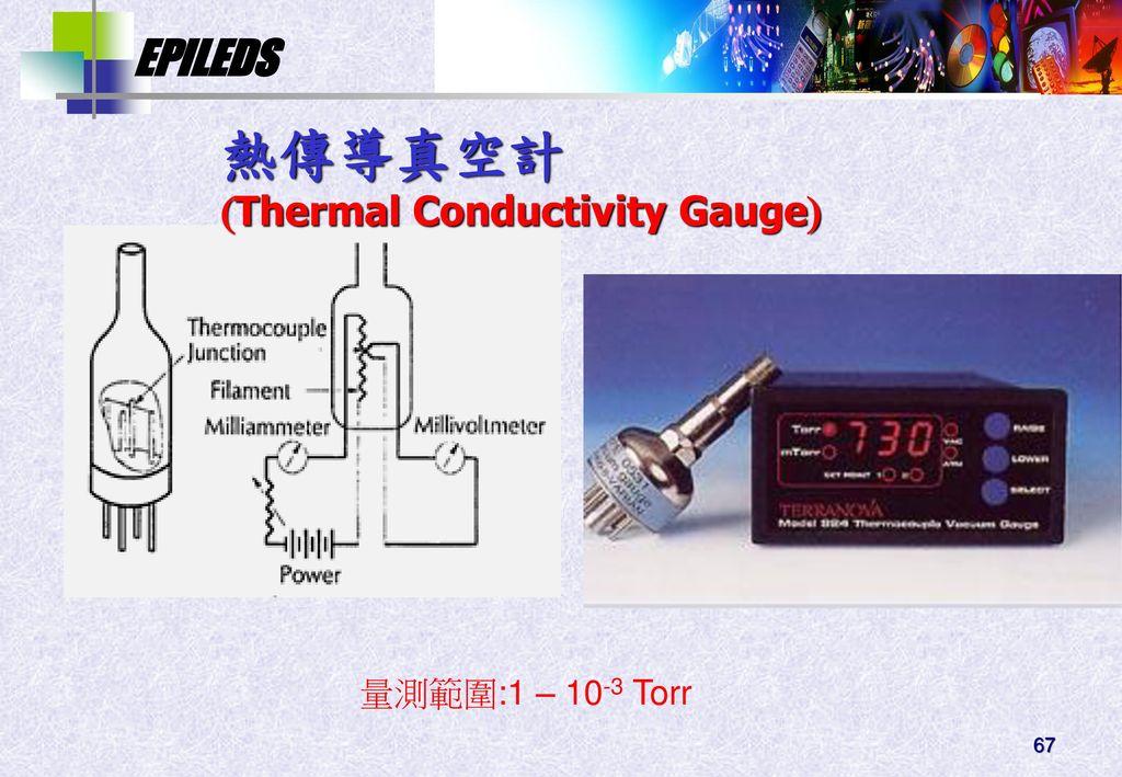 熱傳導真空計 Thermal Conductivity Gauge