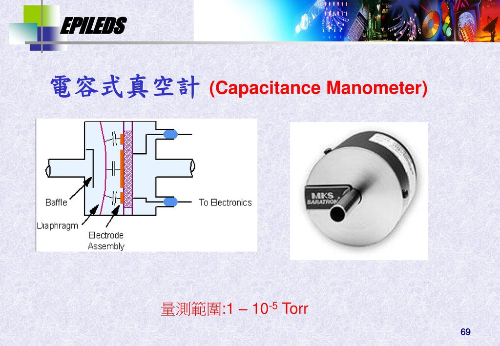 電容式真空計 (Capacitance Manometer)
