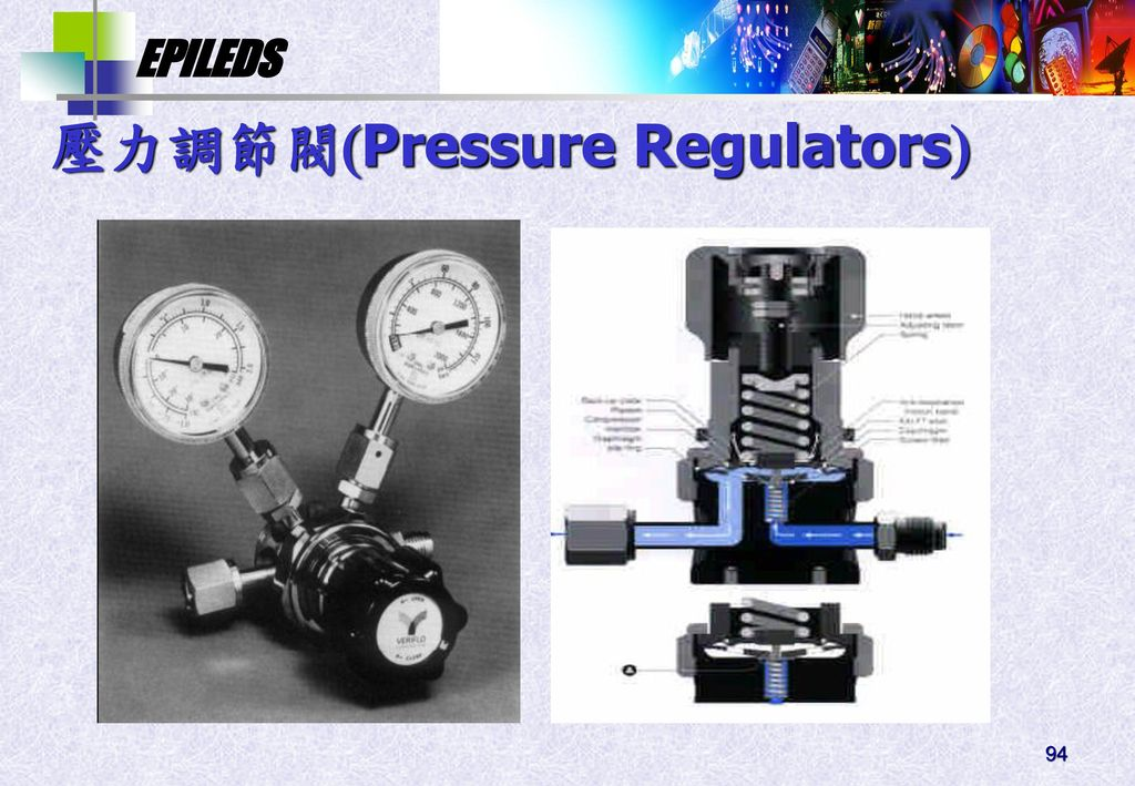 壓力調節閥Pressure Regulators