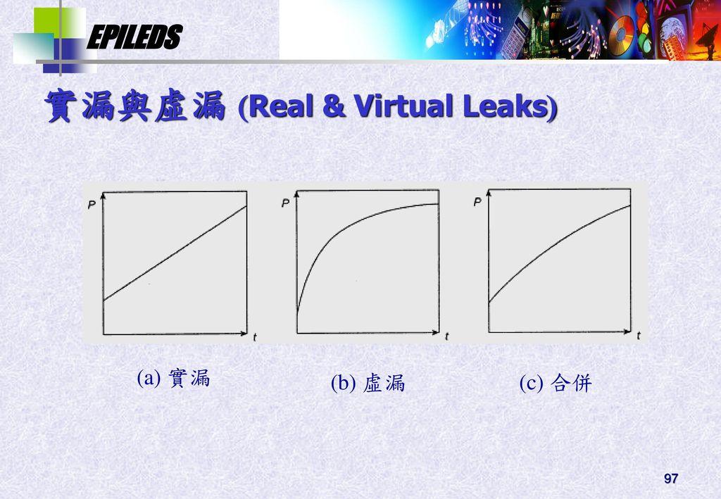 實漏與虛漏 Real & Virtual Leaks