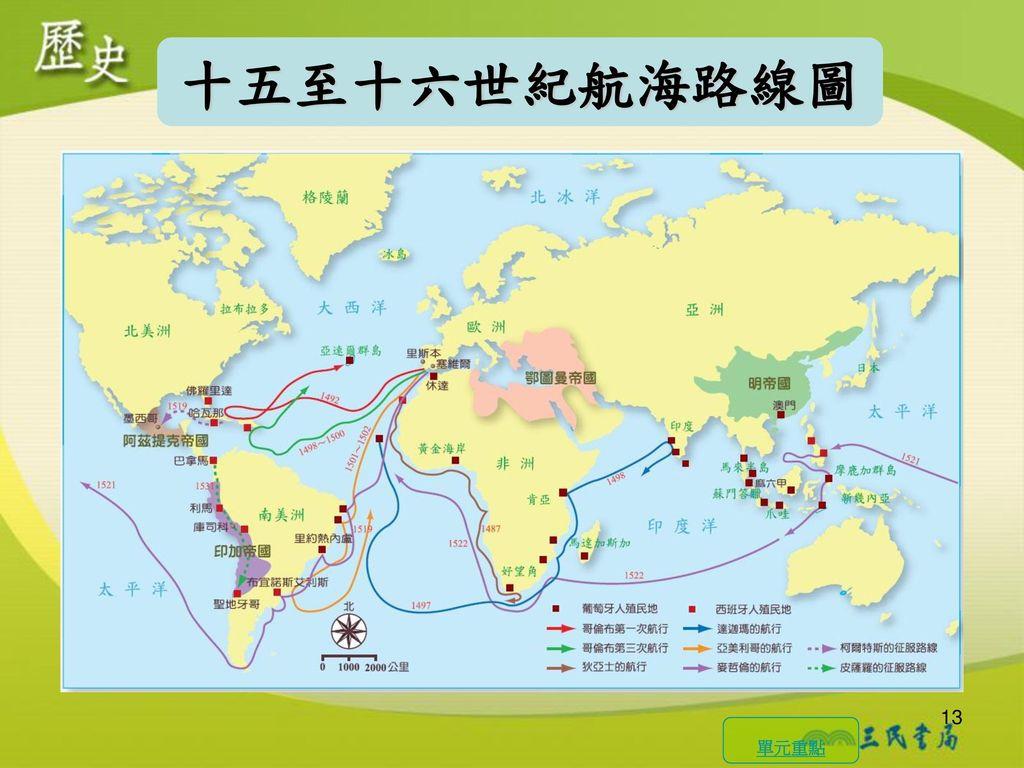 十五至十六世紀航海路線圖 單元重點
