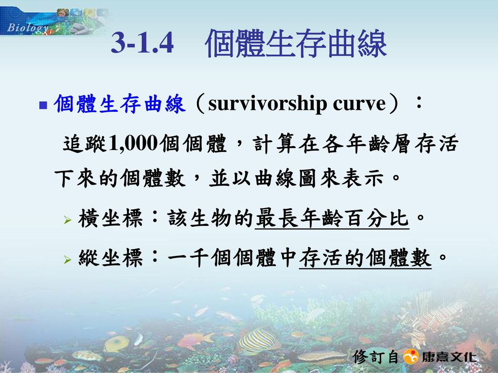 3-1.4 個體生存曲線 個體生存曲線(survivorship curve):