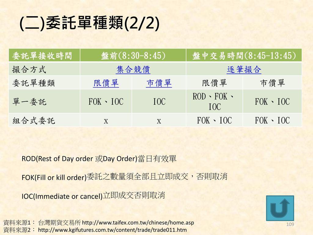 (二)委託單種類(2/2) 委託單接收時間 盤前(8:30-8:45) 盤中交易時間(8:45-13:45) 撮合方式 集合競價 逐筆撮合