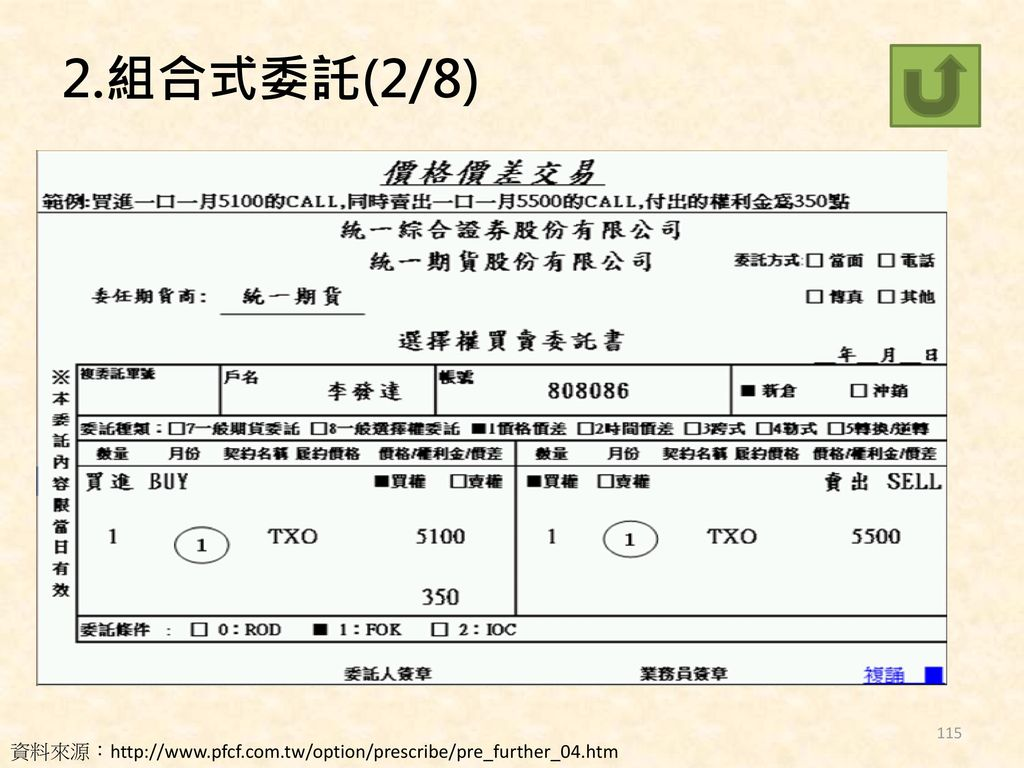2.組合式委託(2/8) 資料來源:http://www.pfcf.com.tw/option/prescribe/pre_further_04.htm