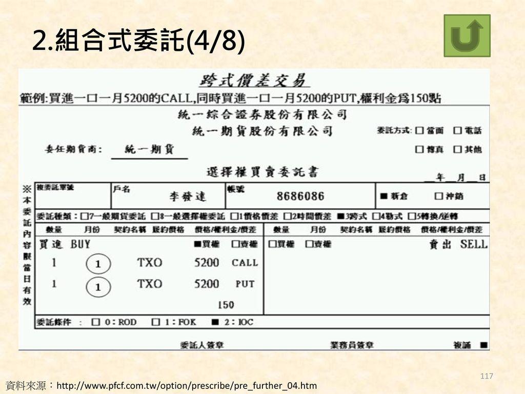 2.組合式委託(4/8) 資料來源:http://www.pfcf.com.tw/option/prescribe/pre_further_04.htm