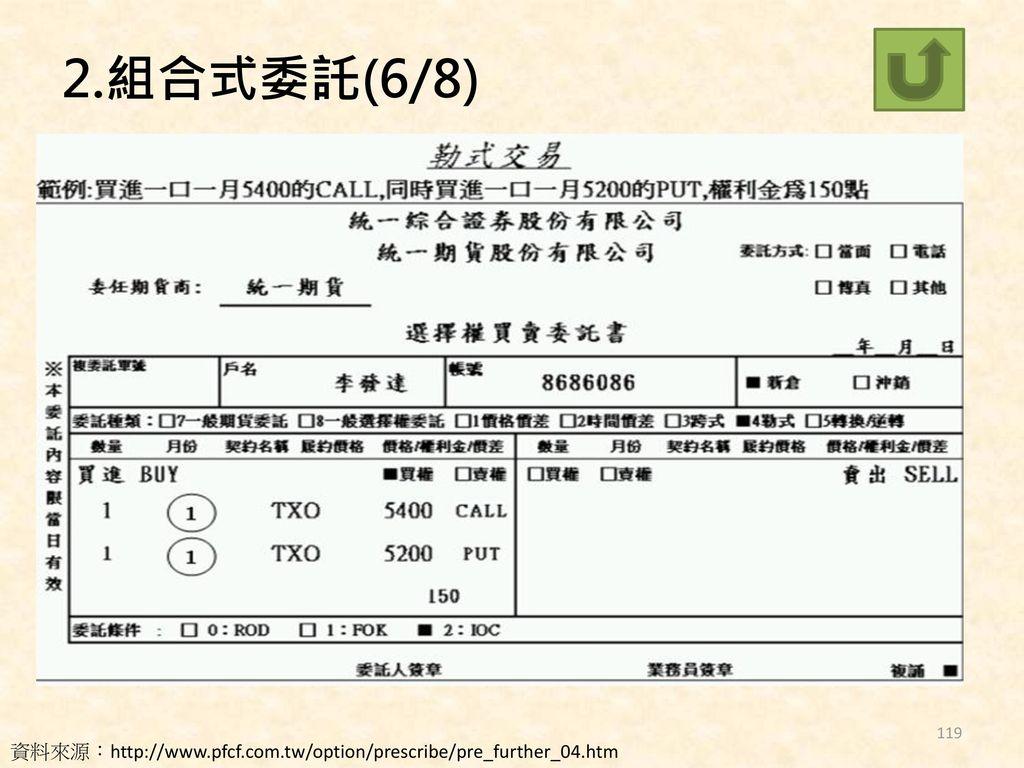 2.組合式委託(6/8) 資料來源:http://www.pfcf.com.tw/option/prescribe/pre_further_04.htm
