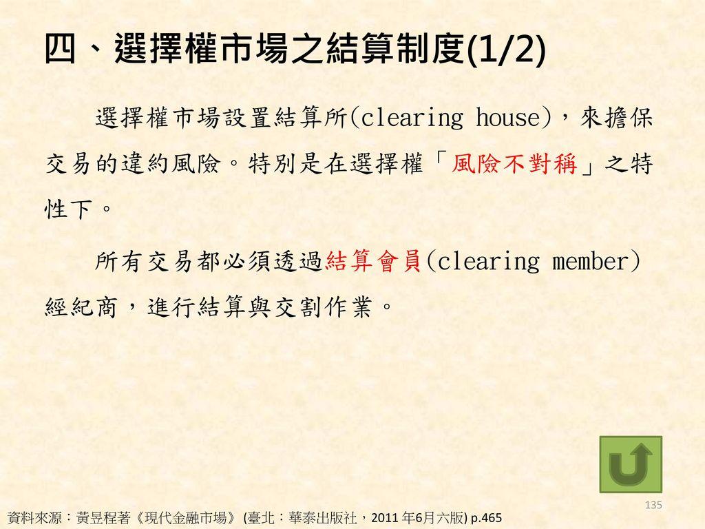 四、選擇權市場之結算制度(1/2) 選擇權市場設置結算所(clearing house),來擔保交易的違約風險。特別是在選擇權「風險不對稱」之特性下。 所有交易都必須透過結算會員(clearing member)經紀商,進行結算與交割作業。