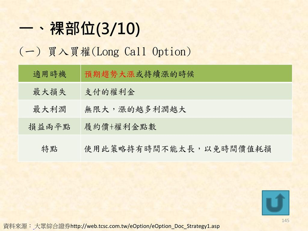 一、裸部位(3/10) (一) 買入買權(Long Call Option) 適用時機 預期趨勢大漲或持續漲的時候 最大損失 支付的權利金