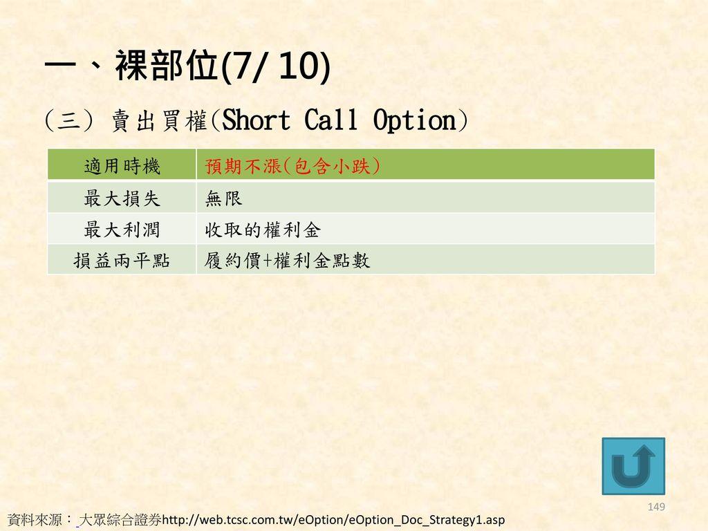 一、裸部位(7/ 10) (三) 賣出買權(Short Call Option) 適用時機 預期不漲(包含小跌) 最大損失 無限 最大利潤
