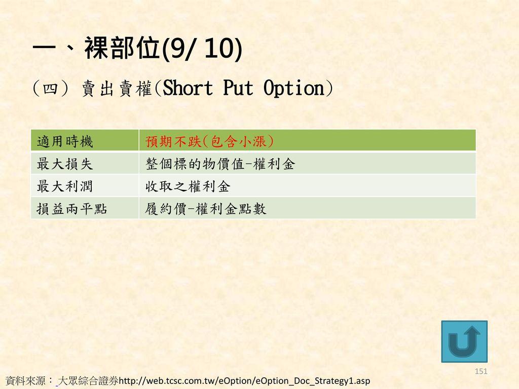 一、裸部位(9/ 10) (四) 賣出賣權(Short Put Option) 適用時機 預期不跌(包含小漲) 最大損失