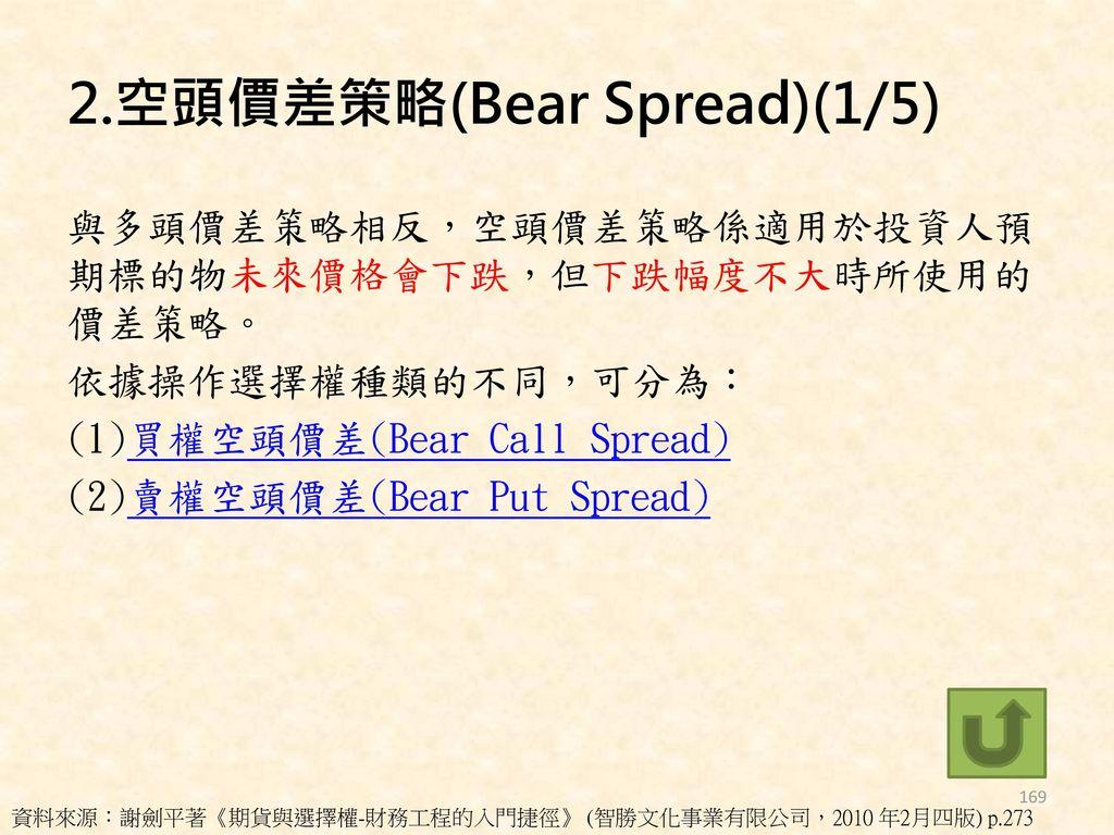 2.空頭價差策略(Bear Spread)(1/5)