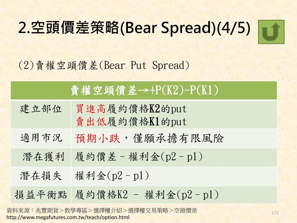 2.空頭價差策略(Bear Spread)(4/5)